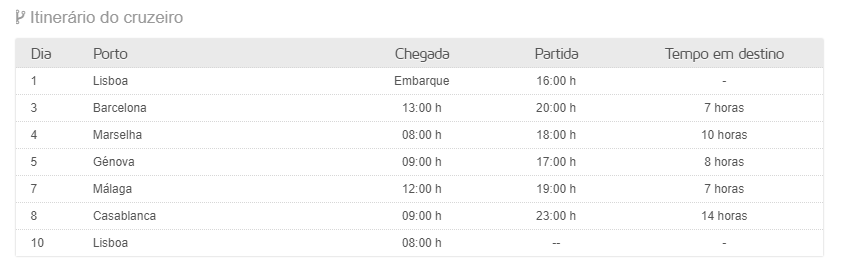 Cruzeiros de 10 dias com saída de Lisboa a bordo do MSC Virtuosa *****